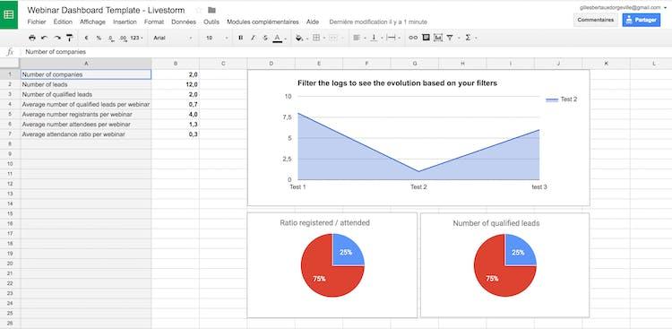 webinar spreadsheet