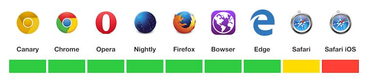 Webrtc support for webinars