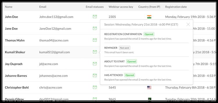 1525424487 email statuses border