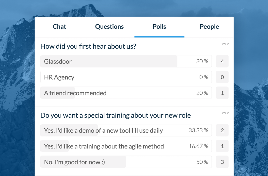 Quiz your employees