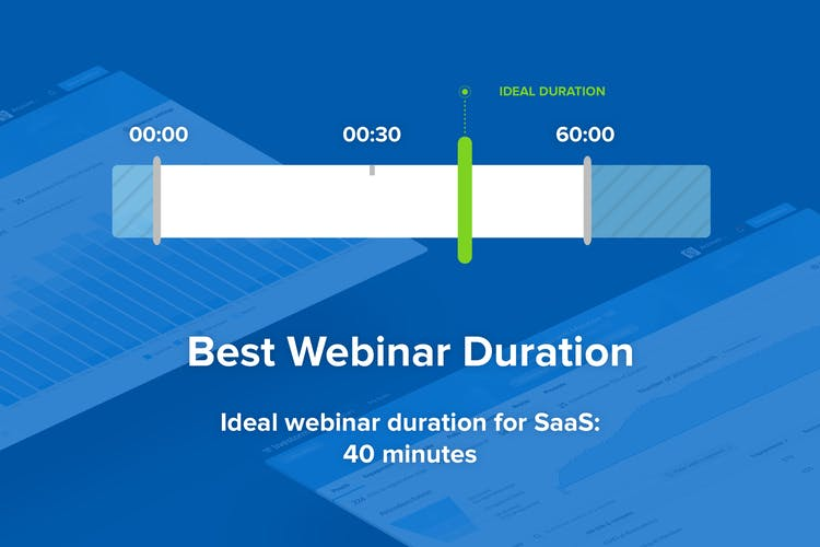 best webinar duration is 40 minutes
