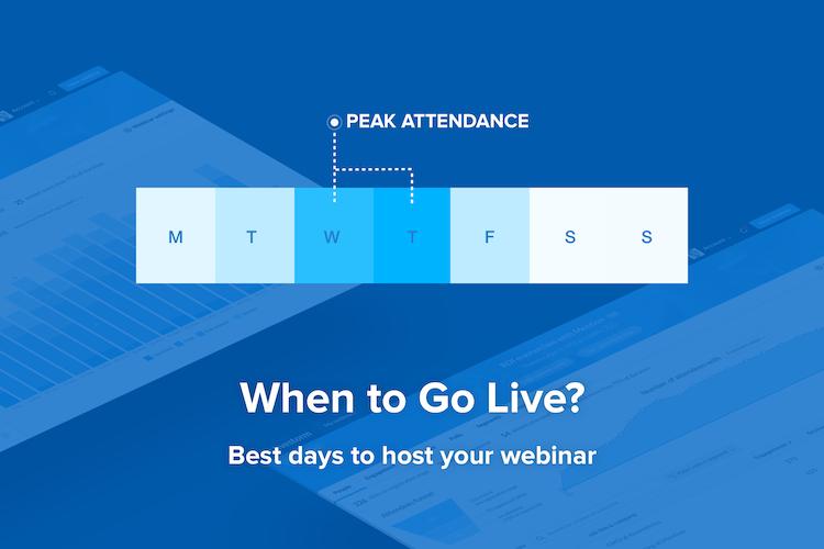 Webinar Promotion Best Day to Host Webinars