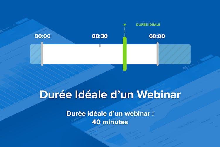 Promotion de Webinar Durée Idéale de Webinar