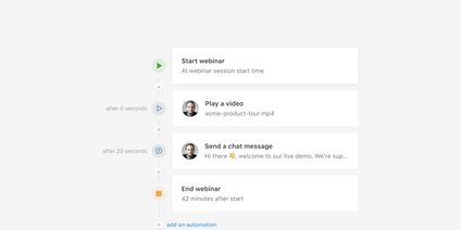 June Updates: Automated  Webinars and More