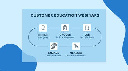 How to Build a Customer Education Webinar Program from Scratch