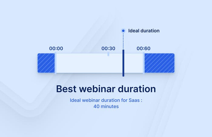 Ideal webinar duration: 45 minutes to 1 hour