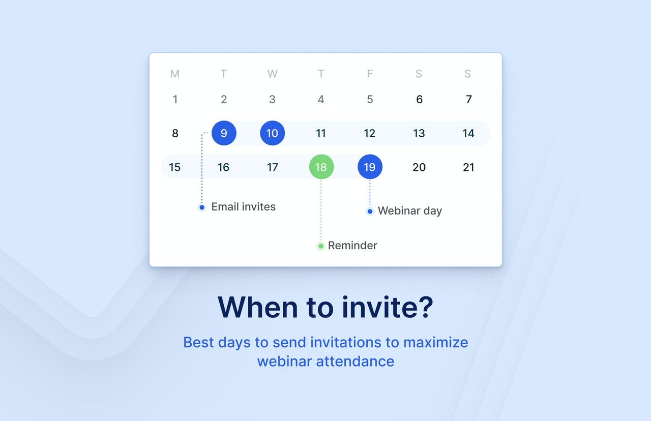 when to invite graphic