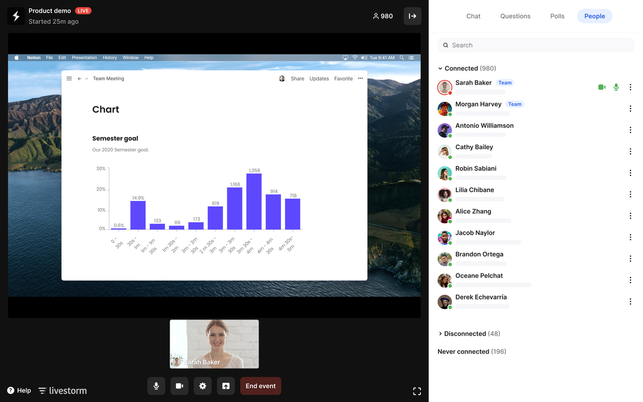 Host Live Product Demos to Scale Your Sales Process